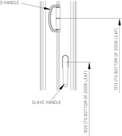 Slave Handle Layout