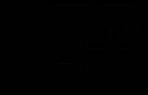 Standard Mullion Detail