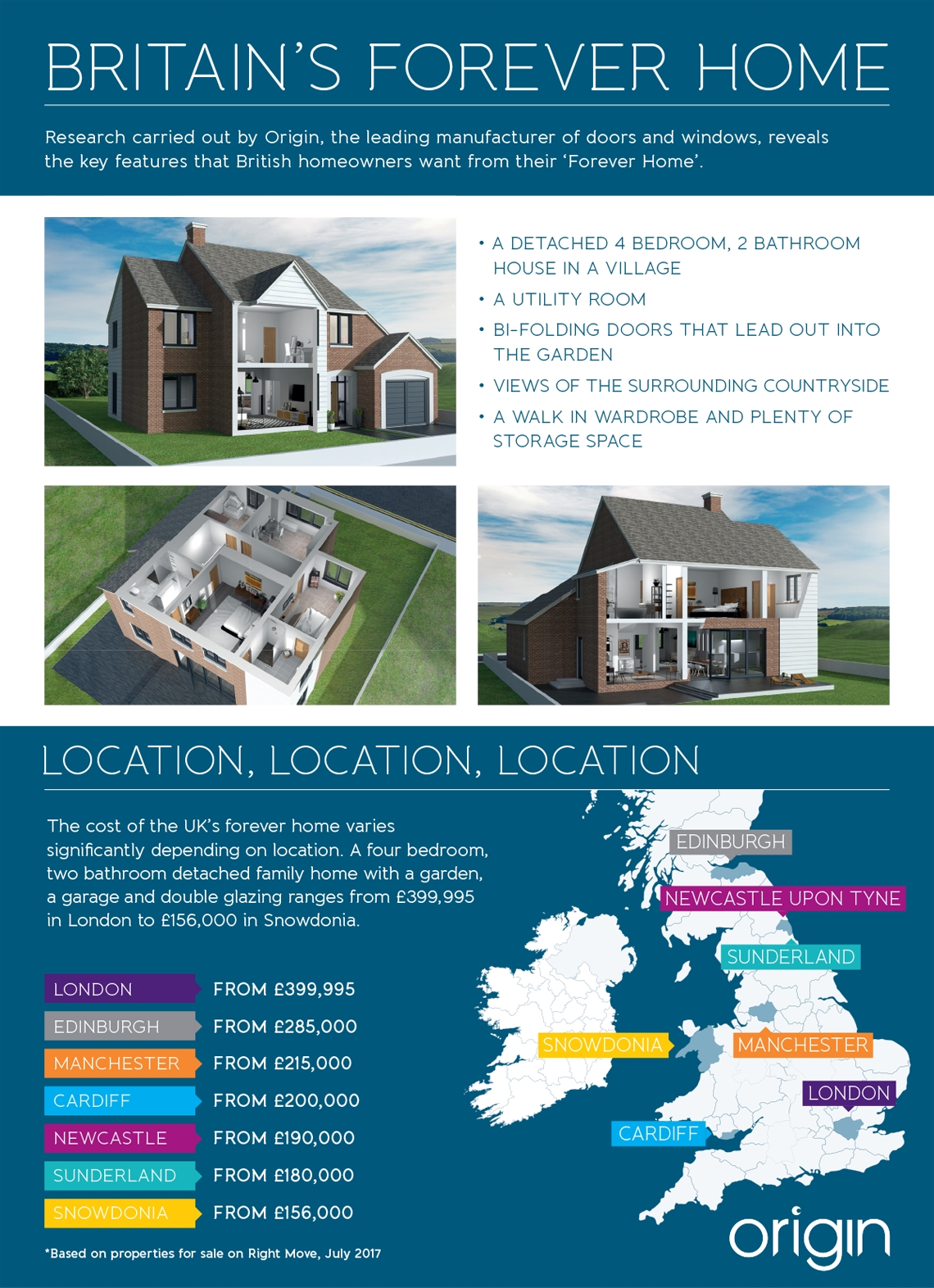 Britain's Forever Home infographic